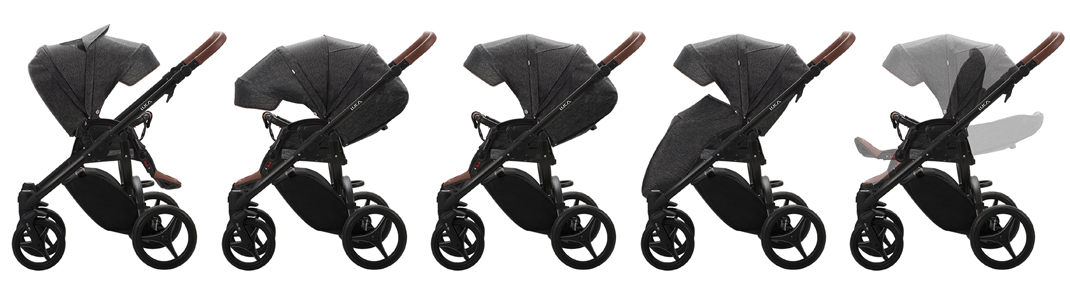 Dječja kolica Bebetto Luca 2018 za bebe košara detalji c