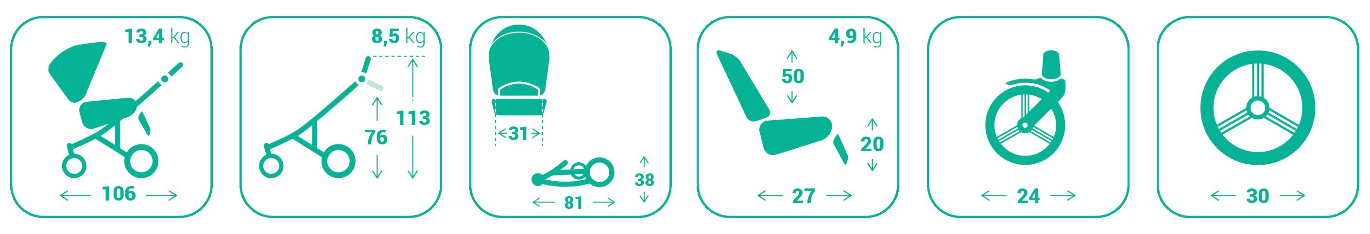 Dječja kolica Bebetto specifikacija 2019