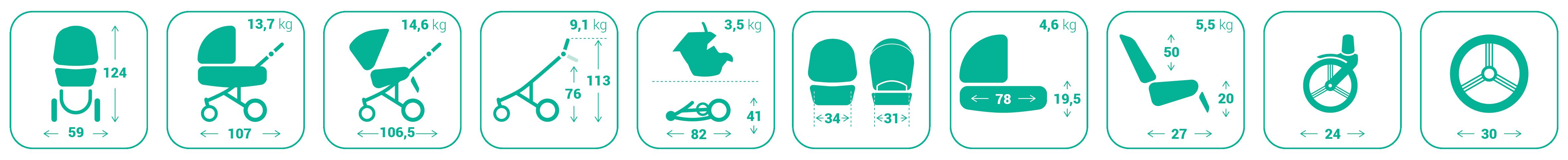 Dječja kolica Bebetto Torino tehničke informacije